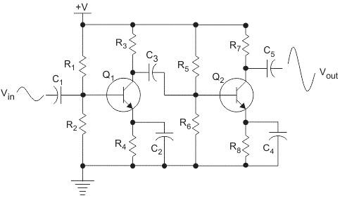 ترانزیستورهای BJT به عنوان تقویت کننده