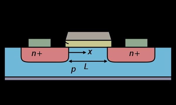 نمودار بلوک ترانزیستور ماسفت (MOSFET)